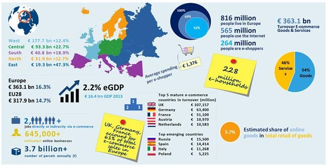 infograficaecommerce