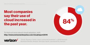 ReportVerizon_Enterprise Cloud (1)