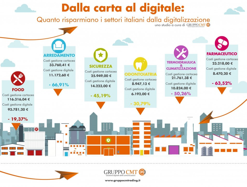 Infografica_GruppoCMT