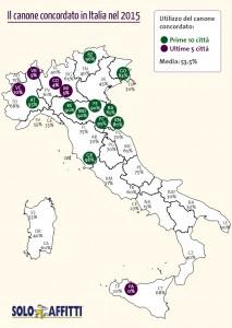 infografica concordato 2016