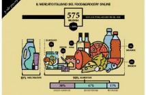 mercatoitalianofoodgrocery