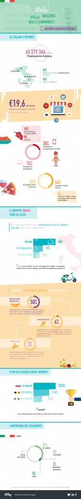 hipay infographie-it