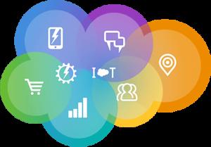 salesforce-cloud