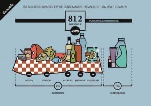 foodegroceryim